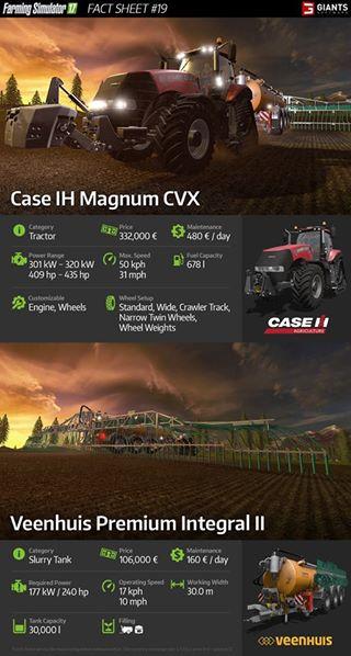 Farming simulator 2017 fact sheet